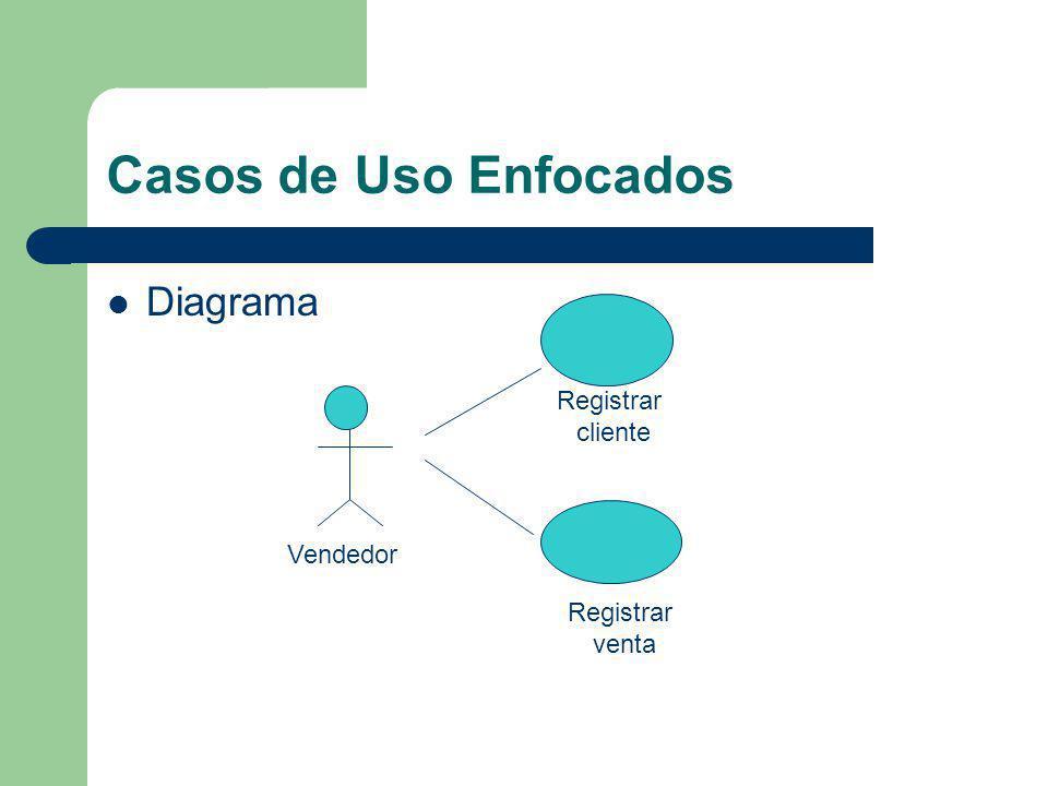 Casos de Uso Enfocados Diagrama Registrar cliente Vendedor Registrar