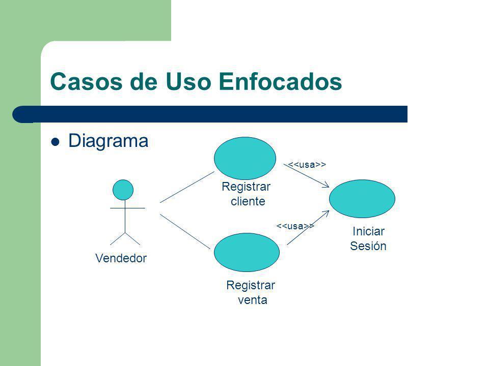 Casos de Uso Enfocados Diagrama Registrar cliente Iniciar Sesión
