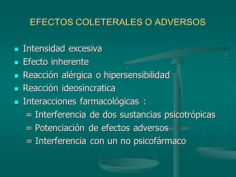 EFECTOS COLETERALES O ADVERSOS
