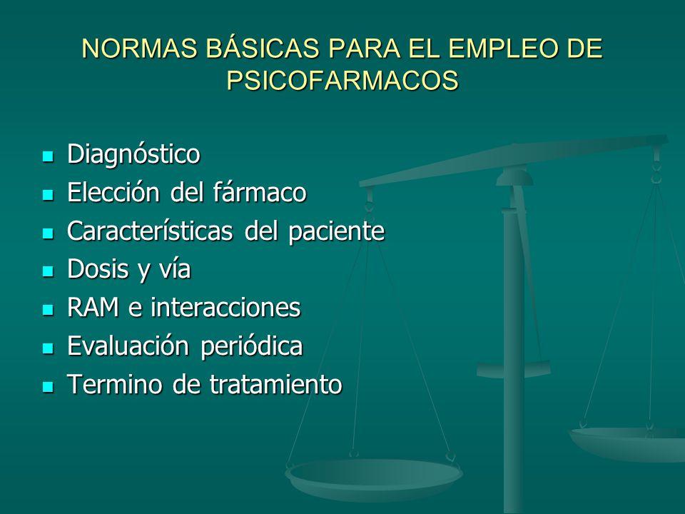 NORMAS BÁSICAS PARA EL EMPLEO DE PSICOFARMACOS