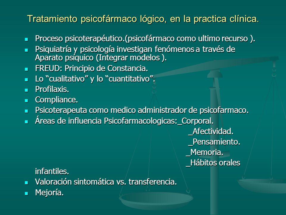 Tratamiento psicofármaco lógico, en la practica clínica.