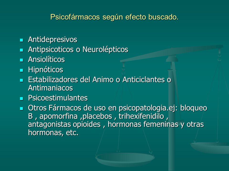 Psicofármacos según efecto buscado.