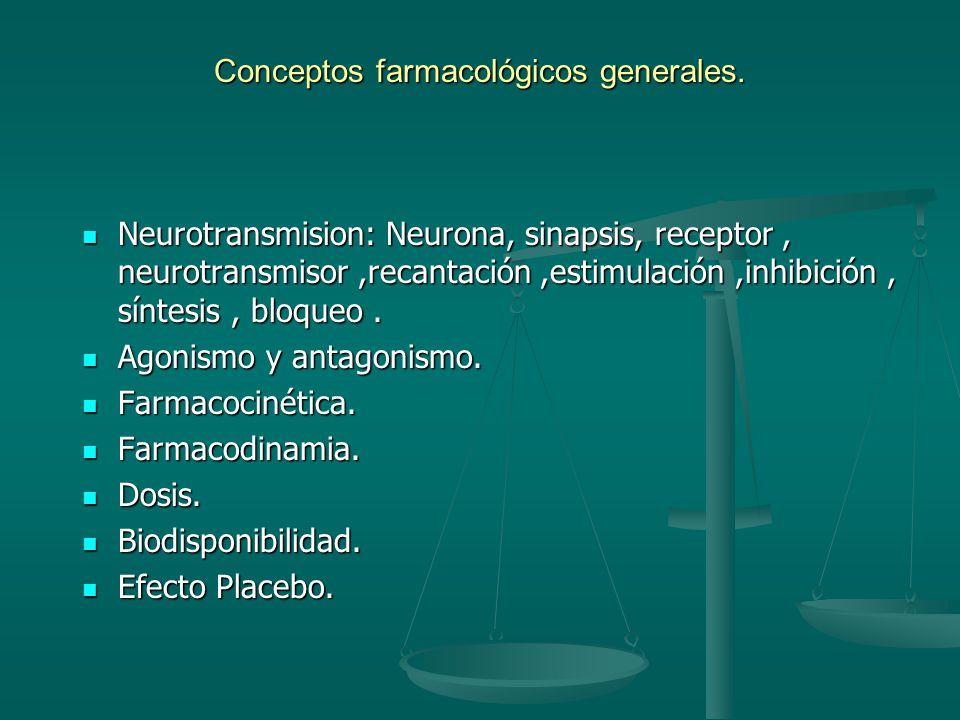 Conceptos farmacológicos generales.
