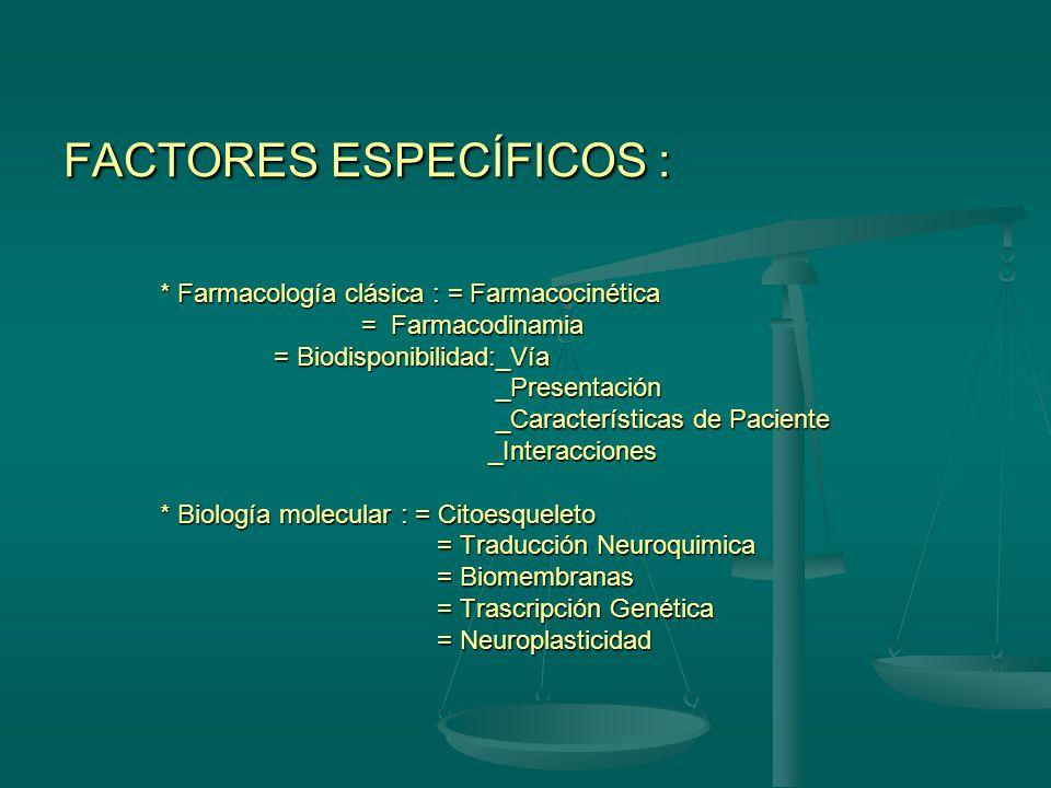 FACTORES ESPECÍFICOS :. Farmacología clásica : = Farmacocinética