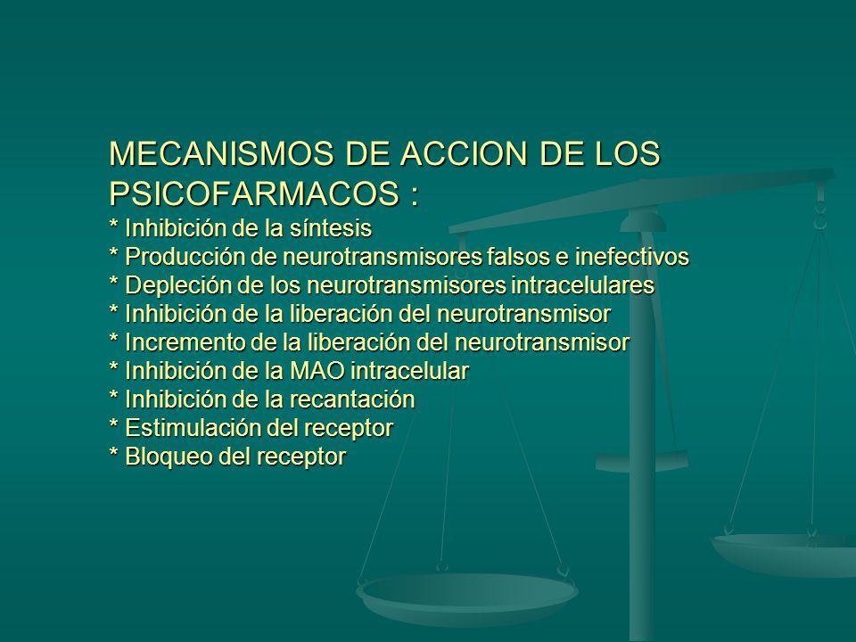 MECANISMOS DE ACCION DE LOS PSICOFARMACOS :. Inhibición de la síntesis