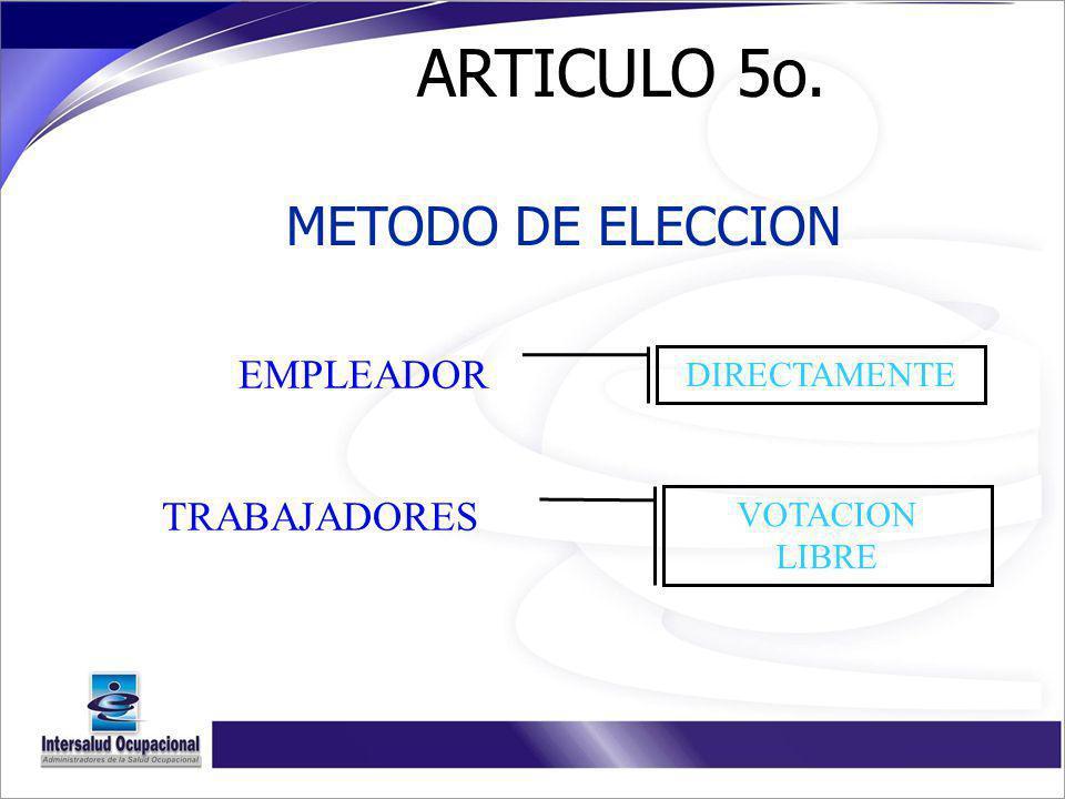 ARTICULO 5o. METODO DE ELECCION EMPLEADOR TRABAJADORES DIRECTAMENTE