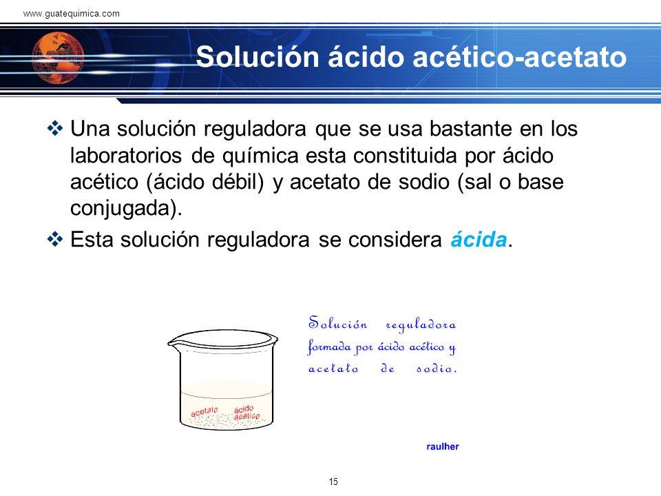 Solución ácido acético-acetato