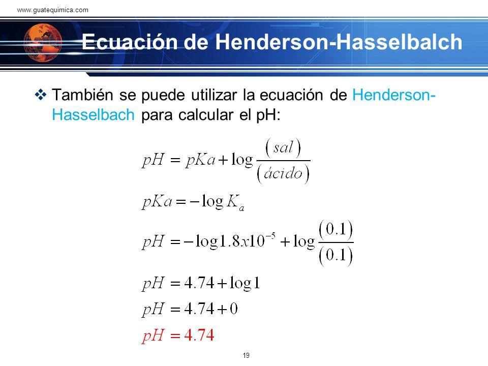 Ecuación de Henderson-Hasselbalch