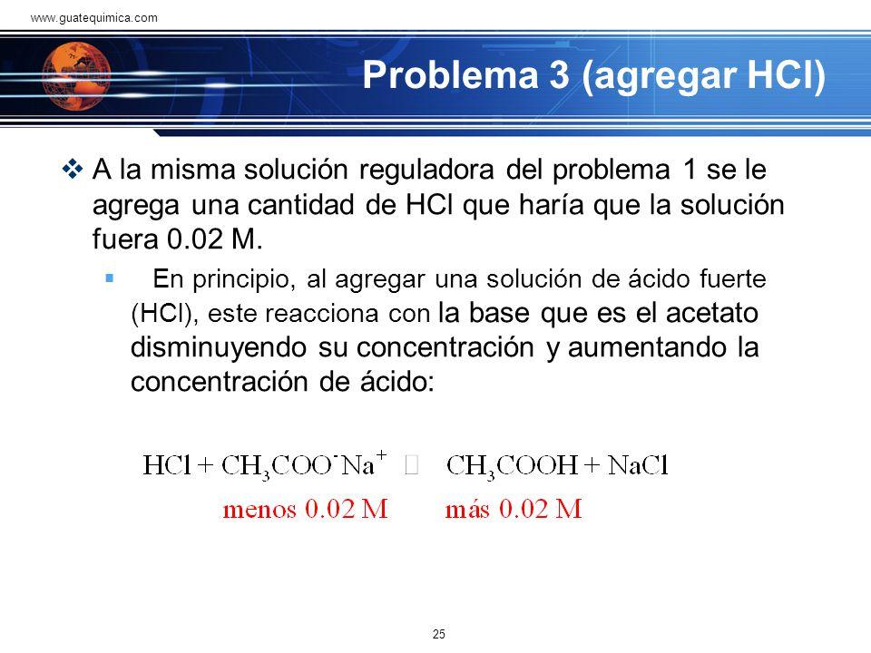 Problema 3 (agregar HCl)