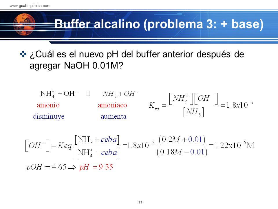 Buffer alcalino (problema 3: + base)