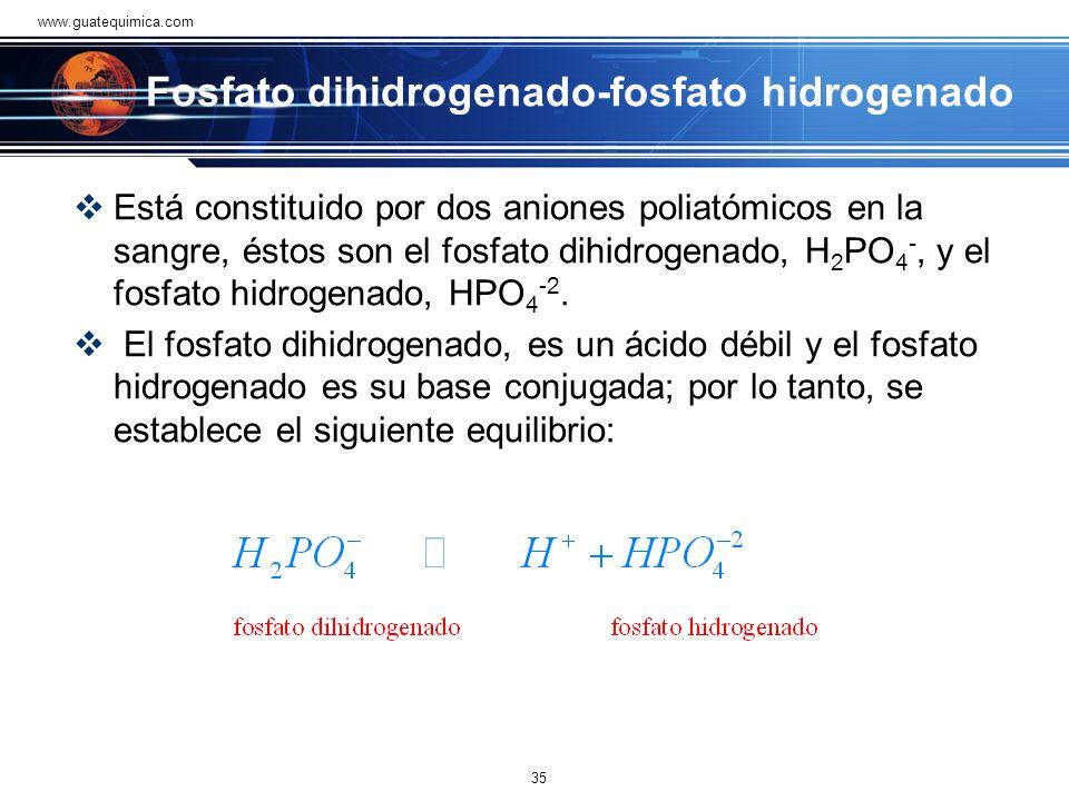 Fosfato dihidrogenado-fosfato hidrogenado