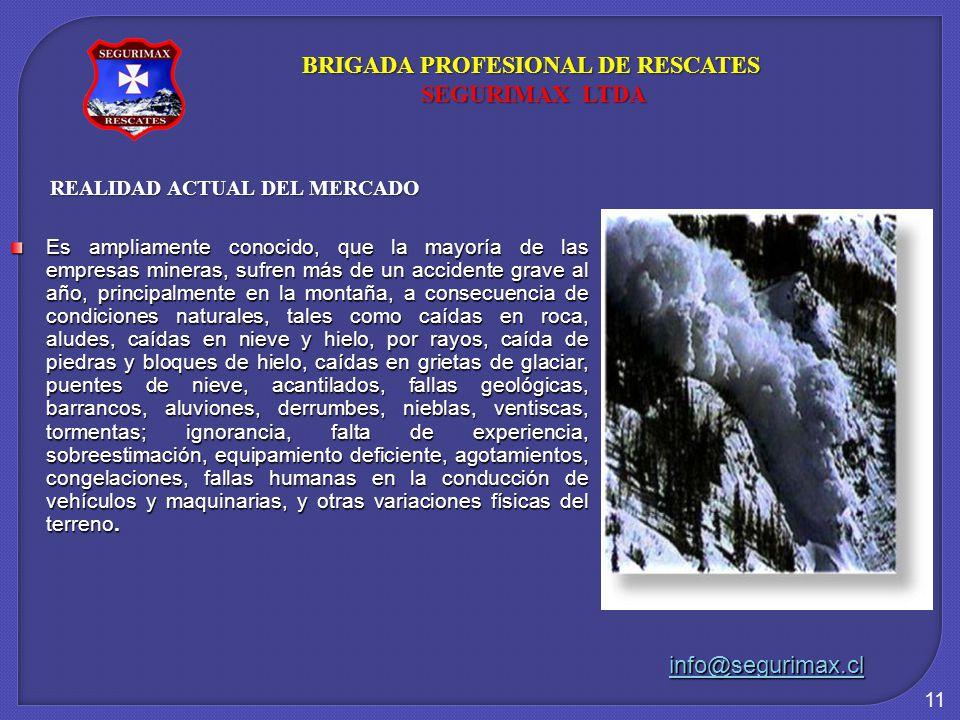BRIGADA PROFESIONAL DE RESCATES REALIDAD ACTUAL DEL MERCADO