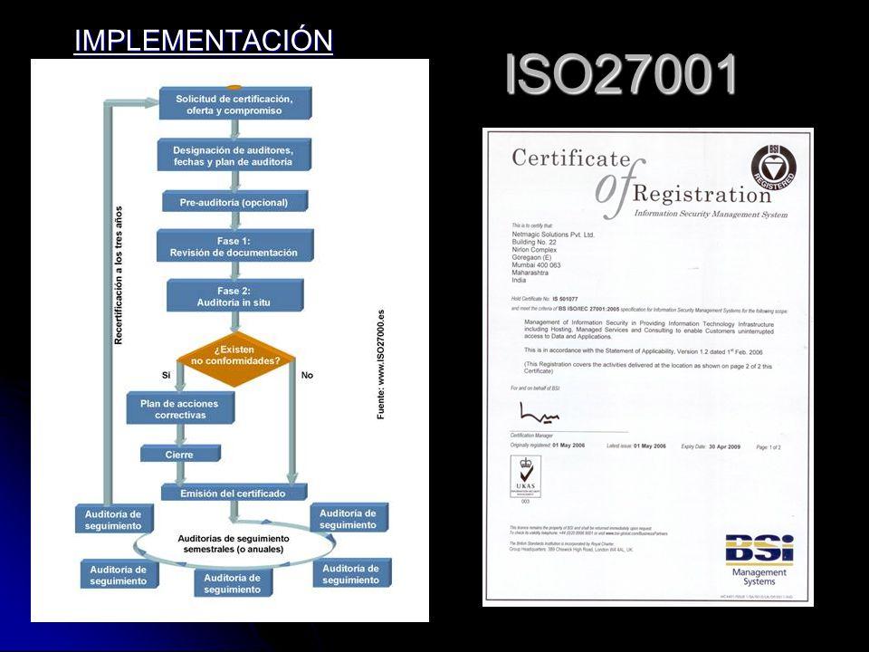 IMPLEMENTACIÓN ISO27001