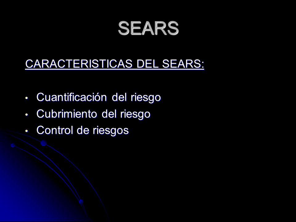 SEARS CARACTERISTICAS DEL SEARS: Cuantificación del riesgo