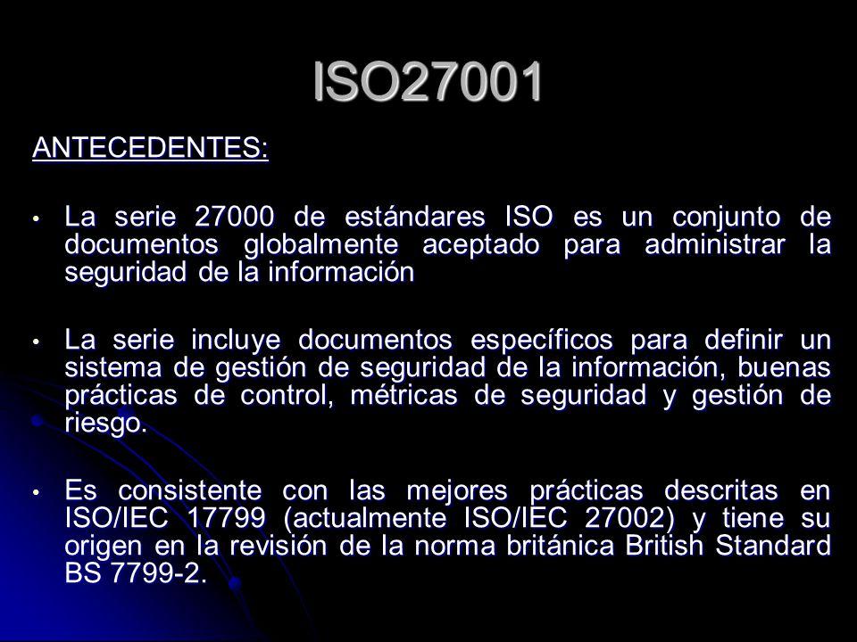 ISO27001 ANTECEDENTES: