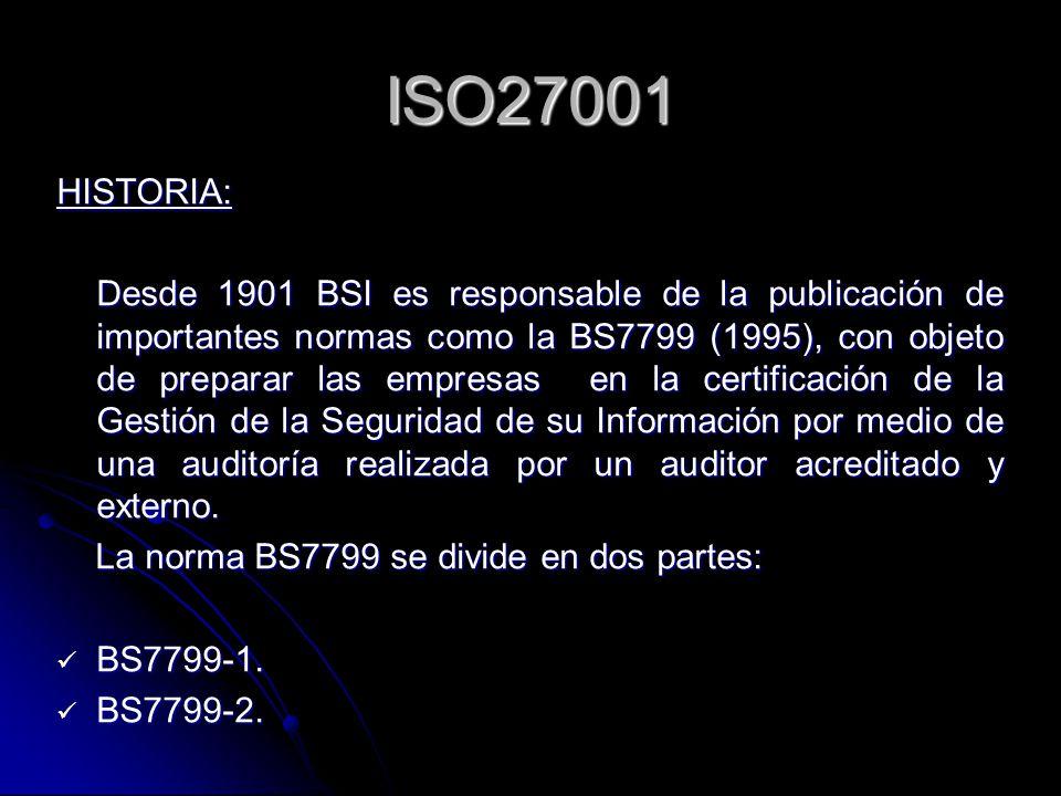 ISO27001 HISTORIA: