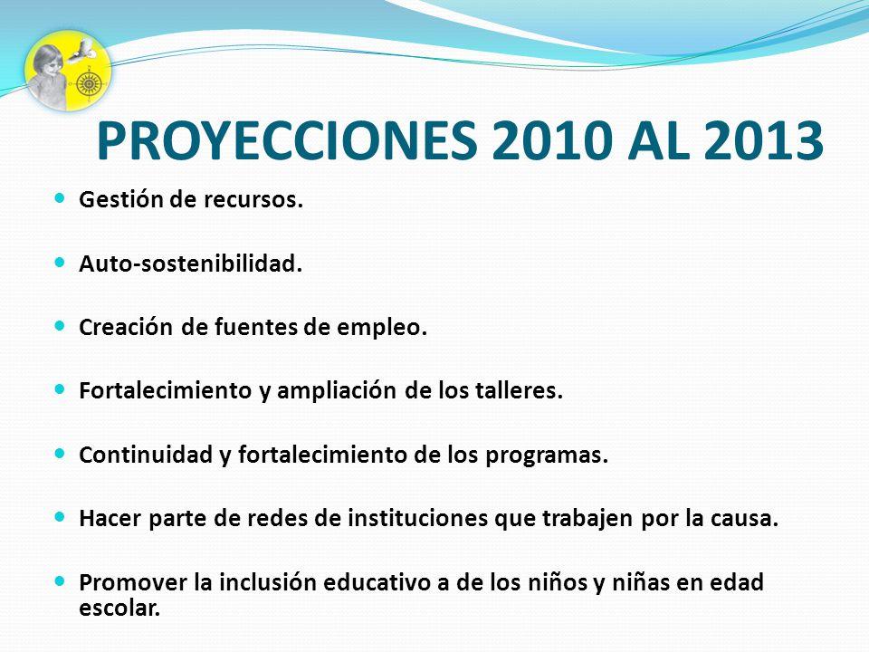 PROYECCIONES 2010 AL 2013 Gestión de recursos. Auto-sostenibilidad.