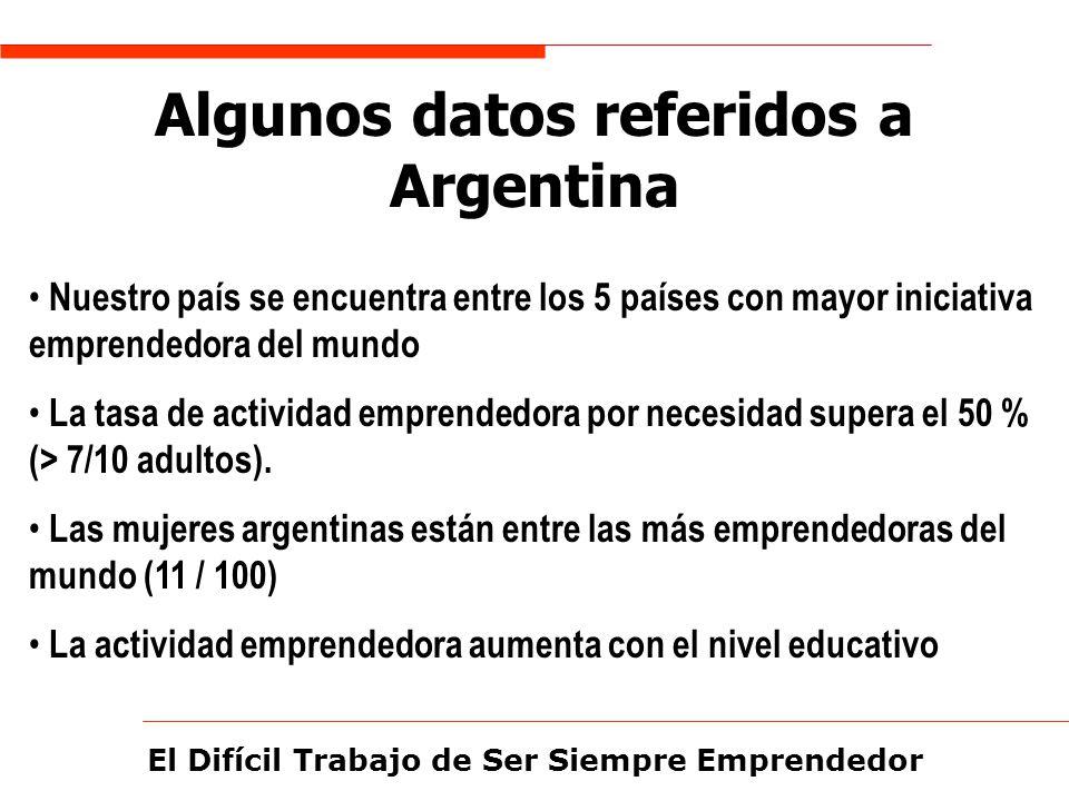 Algunos datos referidos a Argentina