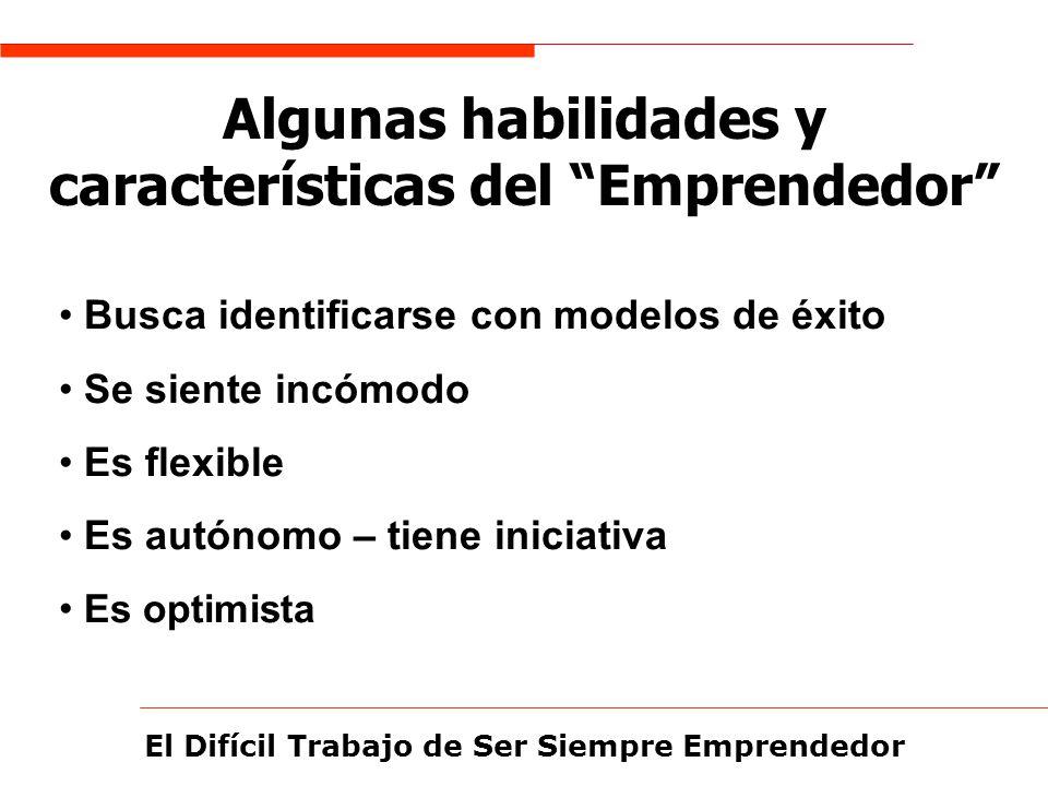 Algunas habilidades y características del Emprendedor