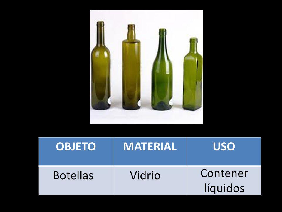 OBJETO MATERIAL USO Contener líquidos Botellas Vidrio