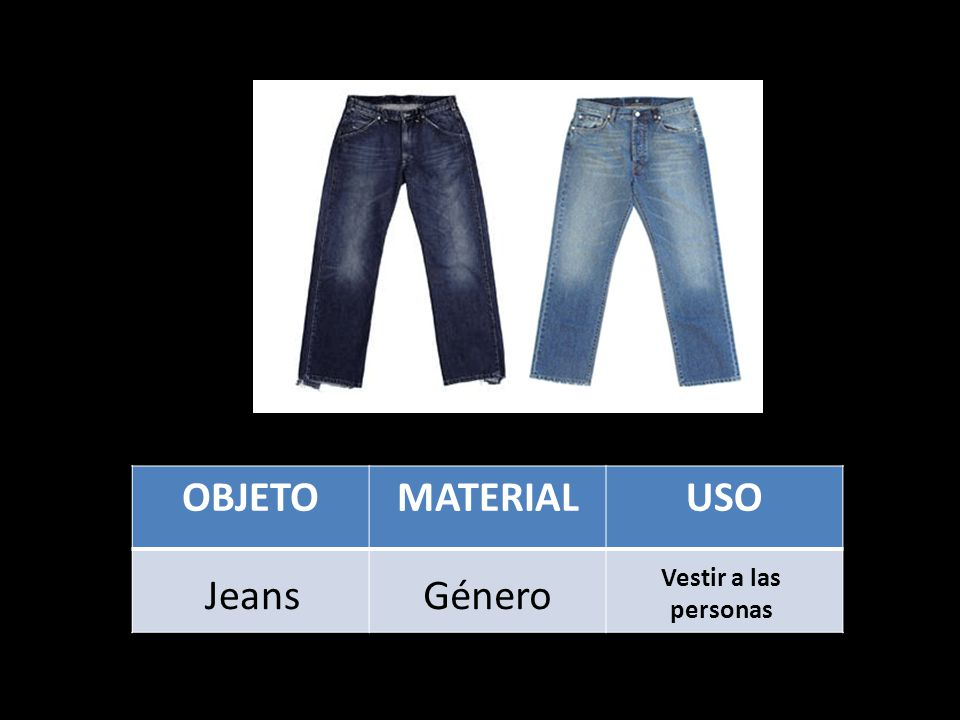 OBJETO MATERIAL USO Vestir a las personas Jeans Género