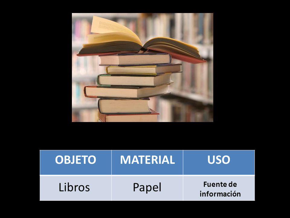 OBJETO MATERIAL USO Libros Papel Fuente de información