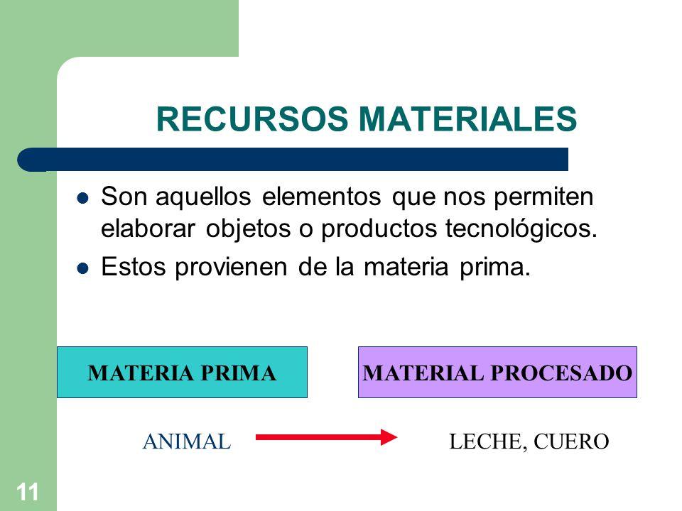 RECURSOS MATERIALES Son aquellos elementos que nos permiten elaborar objetos o productos tecnológicos.
