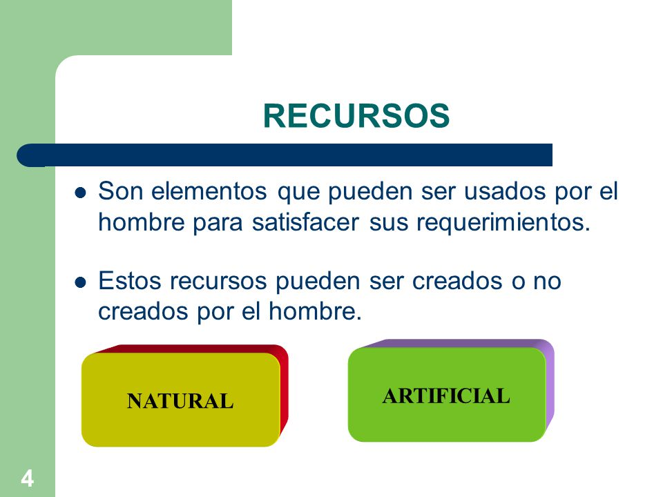 RECURSOS Son elementos que pueden ser usados por el hombre para satisfacer sus requerimientos.