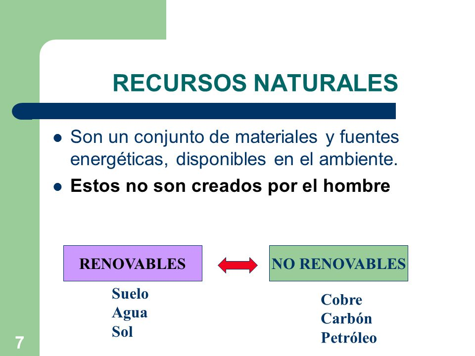 RECURSOS NATURALES Son un conjunto de materiales y fuentes energéticas, disponibles en el ambiente.