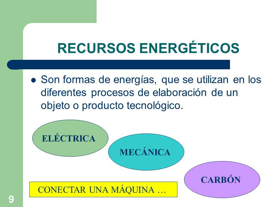 RECURSOS ENERGÉTICOS Son formas de energías, que se utilizan en los diferentes procesos de elaboración de un objeto o producto tecnológico.