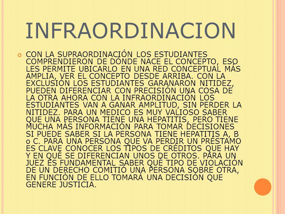 INFRAORDINACION