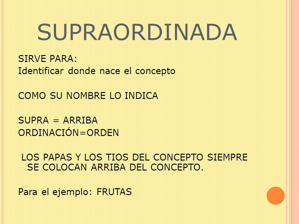 SUPRAORDINADA