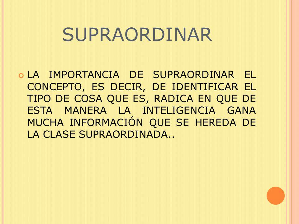 SUPRAORDINAR