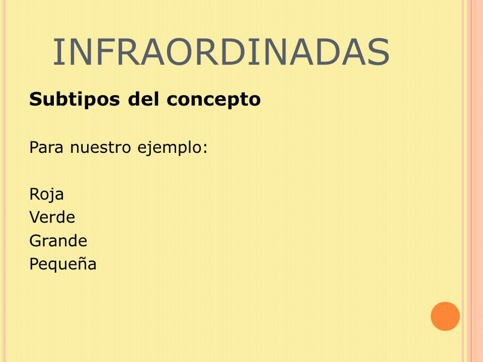 INFRAORDINADAS Subtipos del concepto Para nuestro ejemplo: Roja Verde