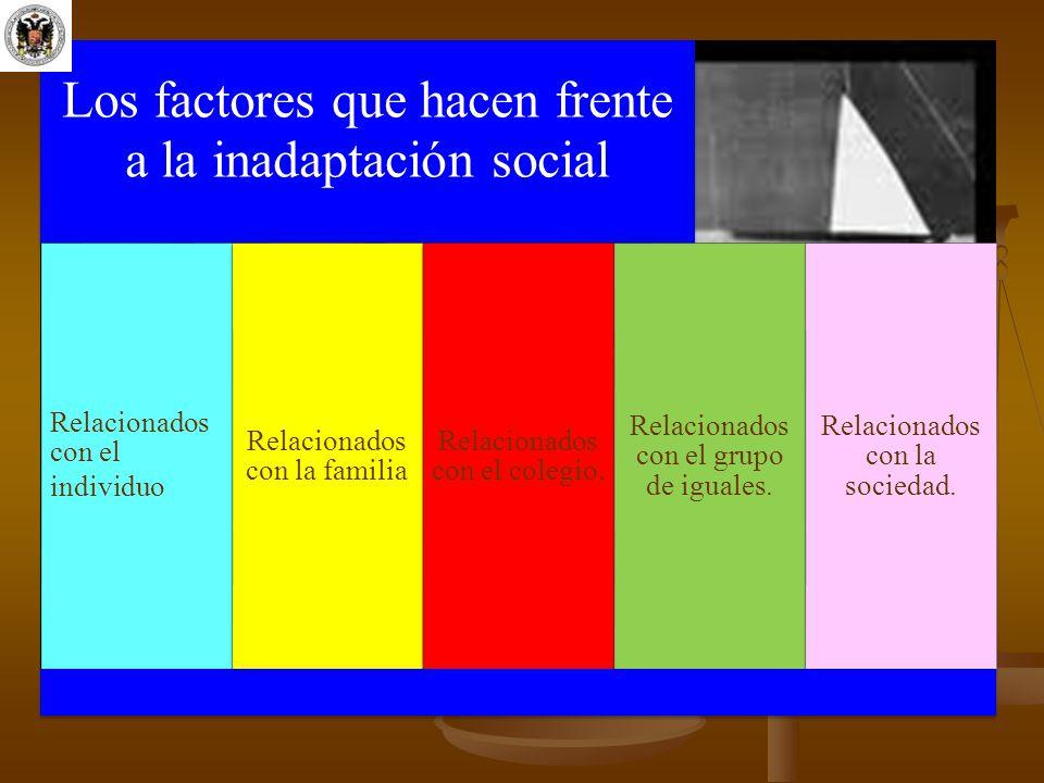 Los factores que hacen frente a la inadaptación social