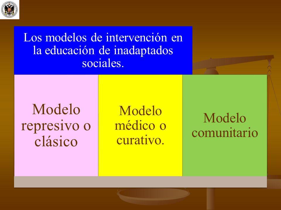 Modelo represivo o clásico