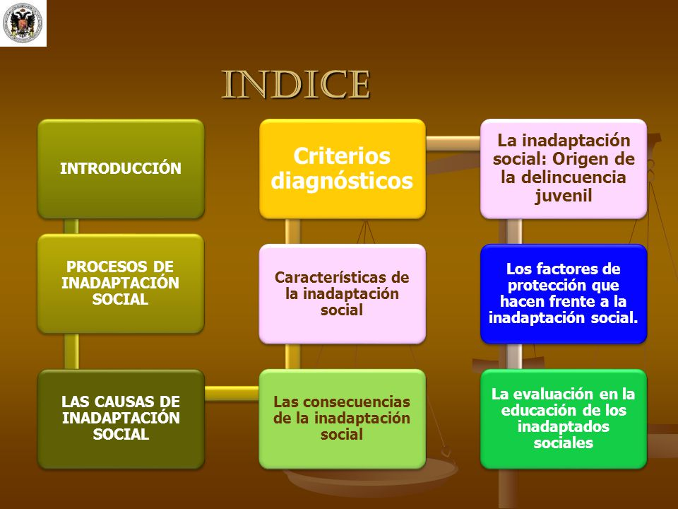 INDICE Criterios diagnósticos