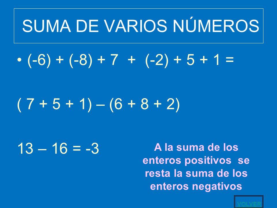 SUMA DE VARIOS NÚMEROS (-6) + (-8) + 7 + (-2) + 5 + 1 =