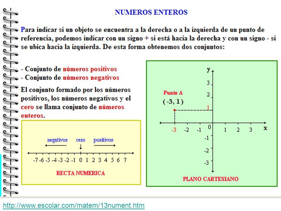 http://www.escolar.com/matem/13nument.htm