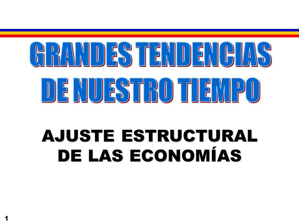 AJUSTE ESTRUCTURAL DE LAS ECONOMÍAS