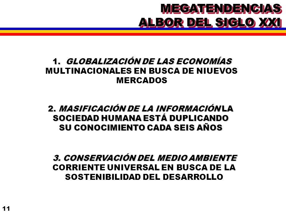 MEGATENDENCIAS ALBOR DEL SIGLO XXI