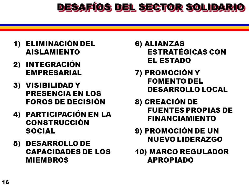 DESAFÍOS DEL SECTOR SOLIDARIO