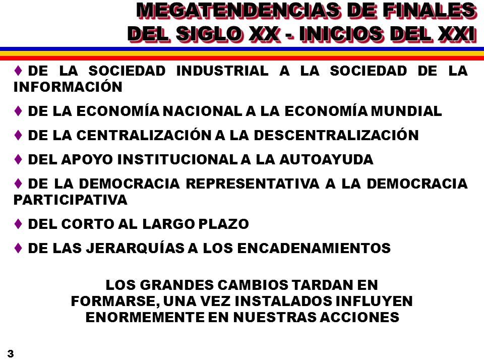 MEGATENDENCIAS DE FINALES DEL SIGLO XX - INICIOS DEL XXI