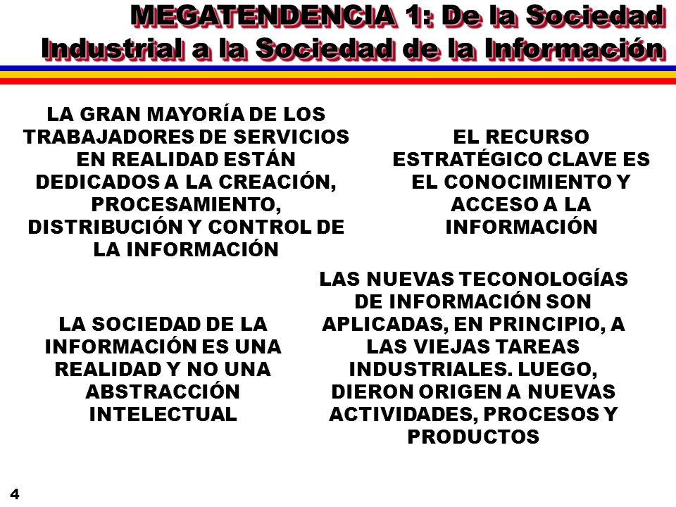 MEGATENDENCIA 1: De la Sociedad Industrial a la Sociedad de la Información