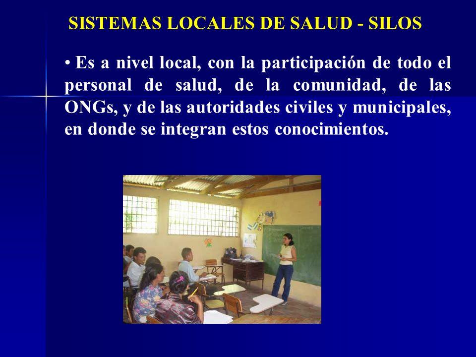 SISTEMAS LOCALES DE SALUD - SILOS