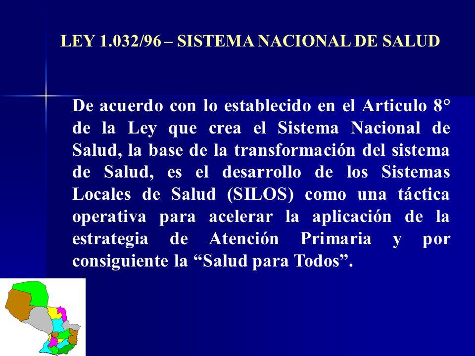 LEY 1.032/96 – SISTEMA NACIONAL DE SALUD