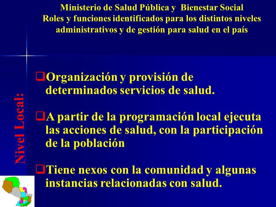 Ministerio de Salud Pública y Bienestar Social