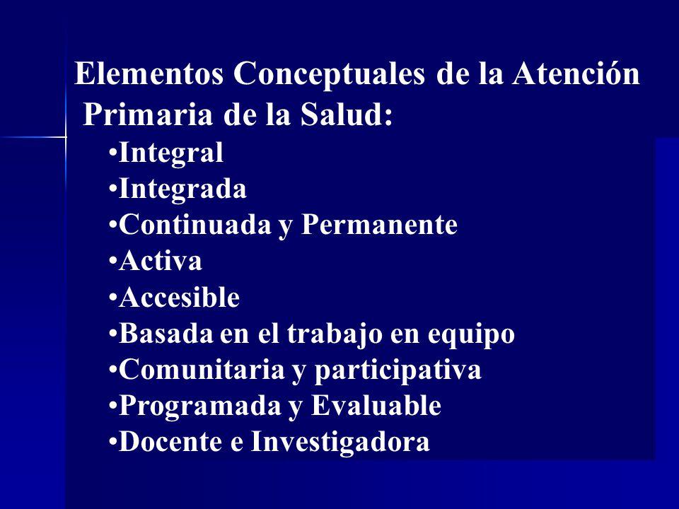 Elementos Conceptuales de la Atención Primaria de la Salud: