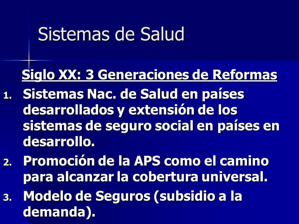 Siglo XX: 3 Generaciones de Reformas