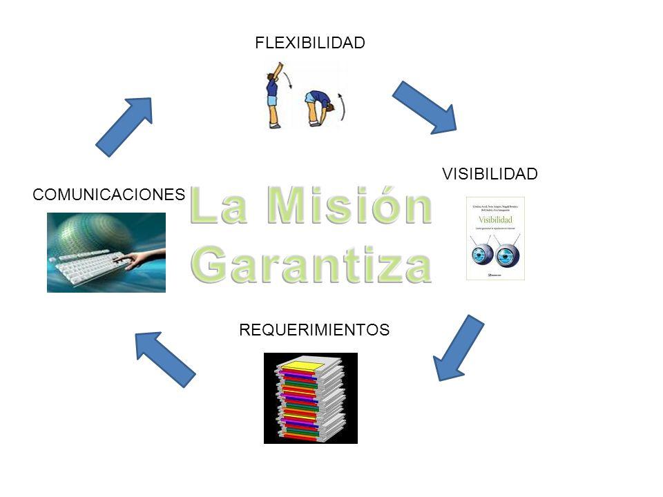 La Misión Garantiza FLEXIBILIDAD VISIBILIDAD COMUNICACIONES